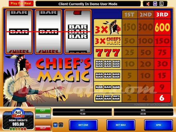 Learn More about Casino Magic with Chief Magic Casino Slot